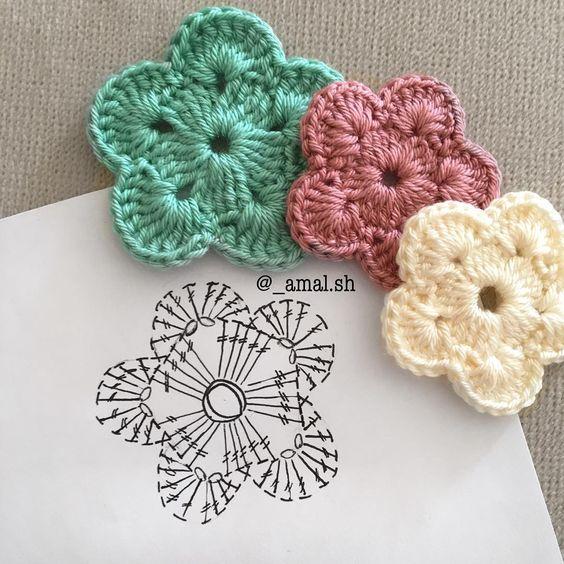 Flores A Crochet Faciles Diseño Artesanal