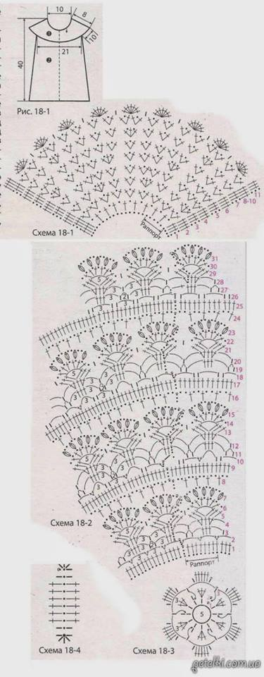 Ropa tejida para niñas 🥇 MUY HERMOSO 🥇 ▷ Crochet Fácil