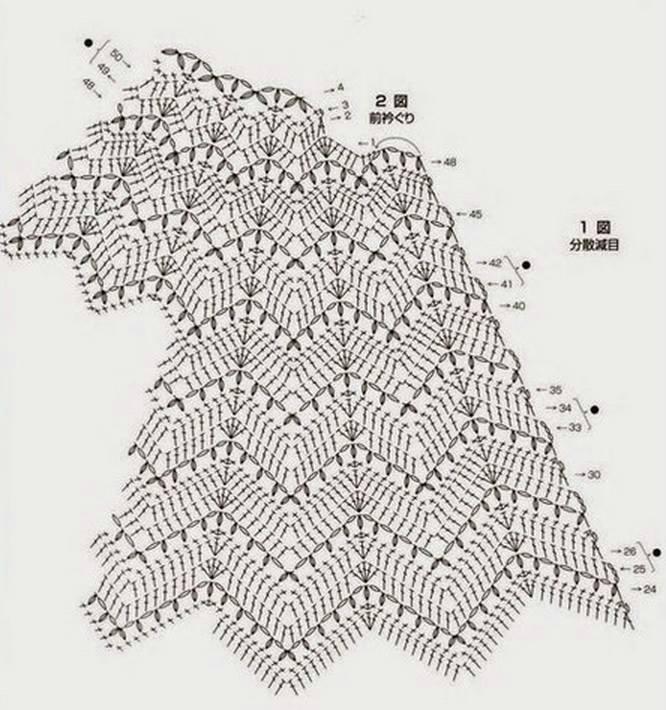 Chal y capa ⭐ ESQUEMAS DE CHAL GRATIS ⭐ ▷ Crochet Fácil
