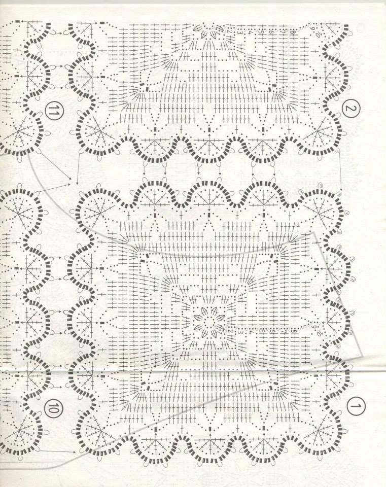 Colcha crochet ⭐ ESQUEMAS COLCHAS CROCHET GRATIS ⭐ ▷ Crochet Fácil