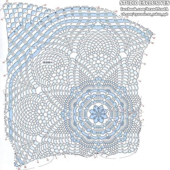 Polera crochet ⭐ PATRONES GRATIS ⭐ ▷ Crochet Fácil
